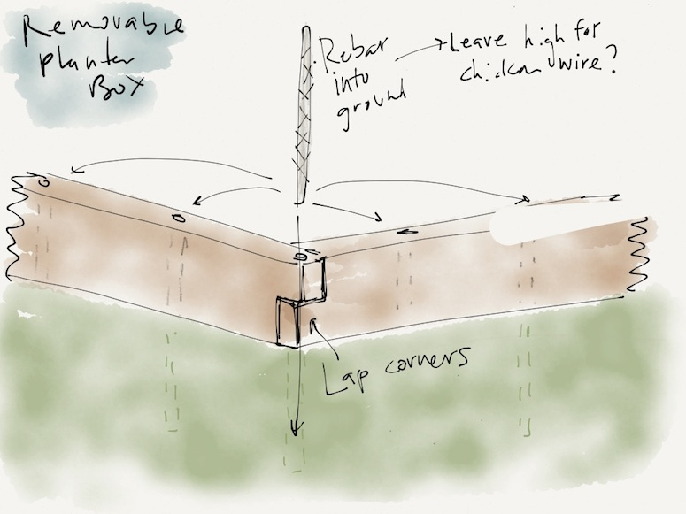 Planning the planting boxes, thanks to Paper.