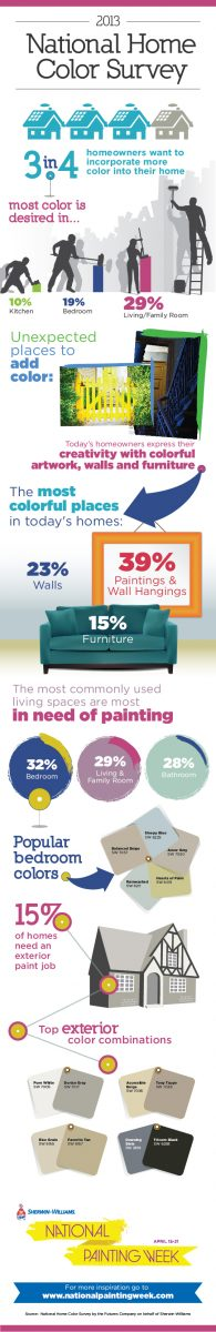 2013 National Painting Week from Sherwin-Williams